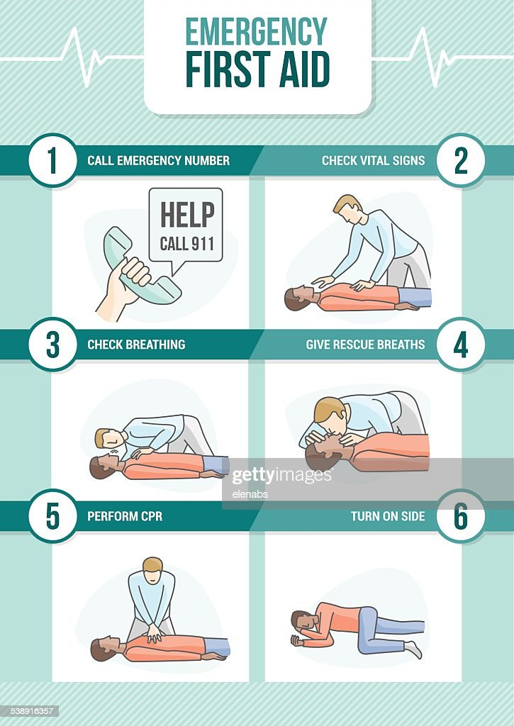 CPR medical procedure