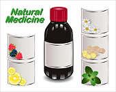 Medical syrup from different natural ingredients. Set of differe