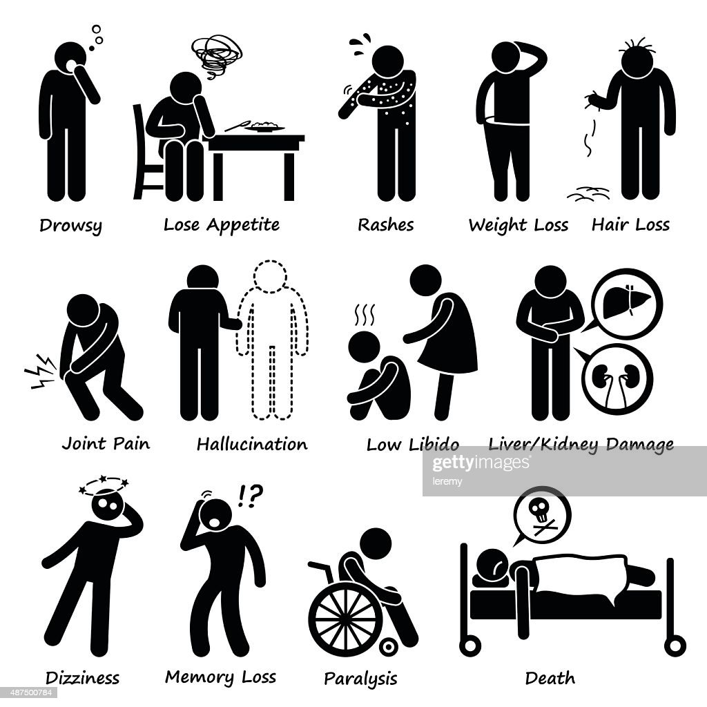 Medication Drug Side Effects Symptoms Pictogram
