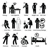 Medication Drug Side Effects Symptoms Pictogram