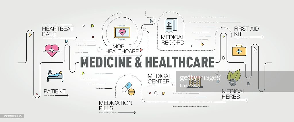 Medicine and Healthcare banner and icons