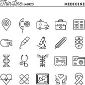 Medicine, health care, emergency, pharmacology and more