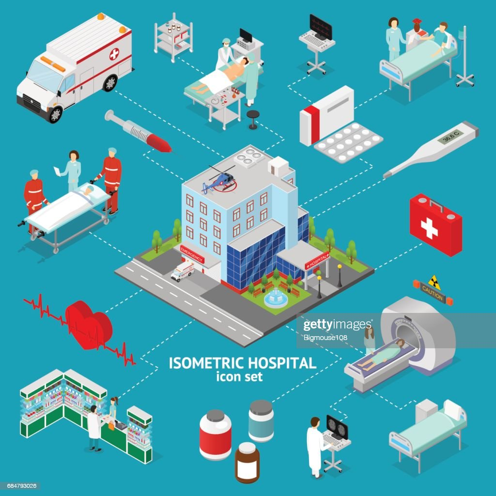 Medicine Hospital Concept Isometric View. Vector