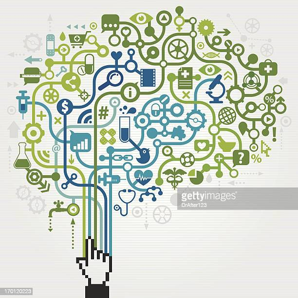 Medicine Science Brain Concept