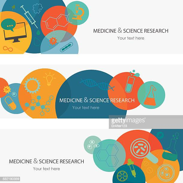 Medicine Science Research Banners