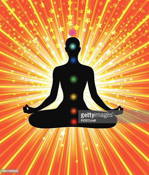 Meditation And Seven Chakras