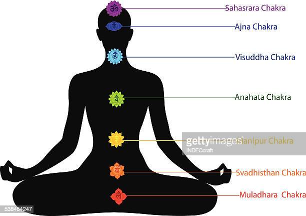 meditation and seven chakras - chakra stock illustrations, clip art, cartoons, & icons