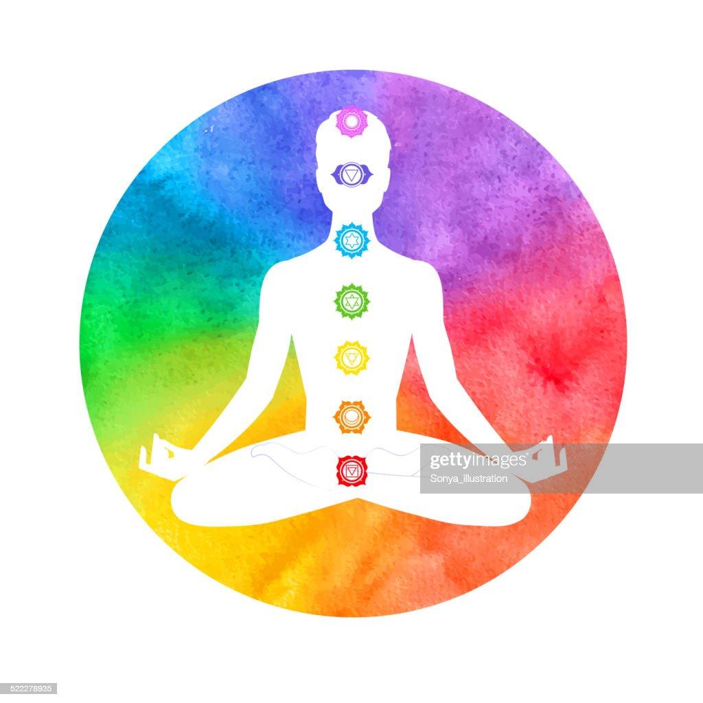 Meditation, aura and chakras.