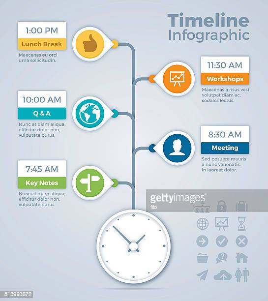 Meeting Timeline Infographic Concept