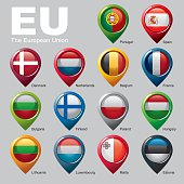 Members of the European Union - Part TWO