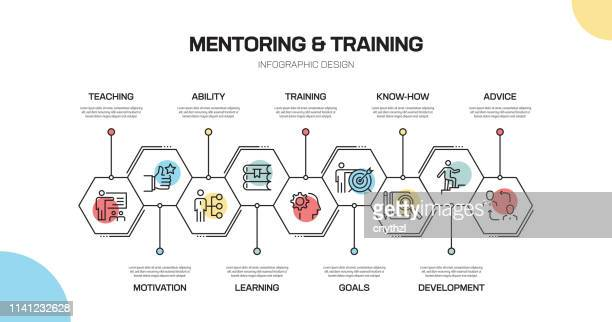 mentoring and training related line infographic design - skill stock illustrations