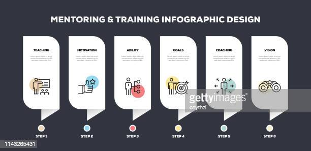 mentoring and training related line infographic design - obedience training stock illustrations