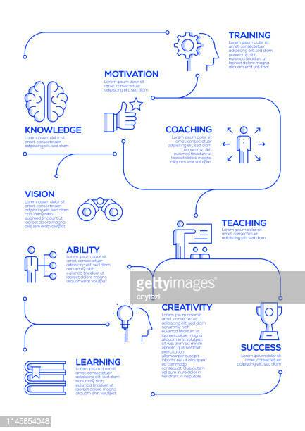 Mentoring and Training Vector Concept and Infographic Design Elements in Linear Style