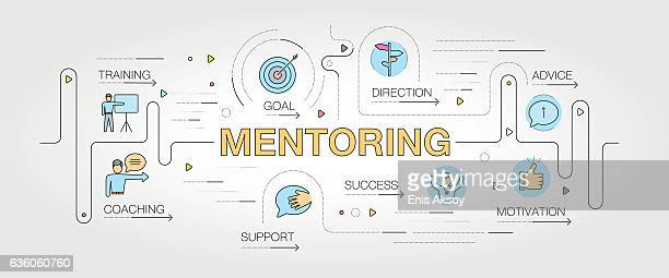 mentoring banner and icons - guru stock illustrations, clip art, cartoons, & icons