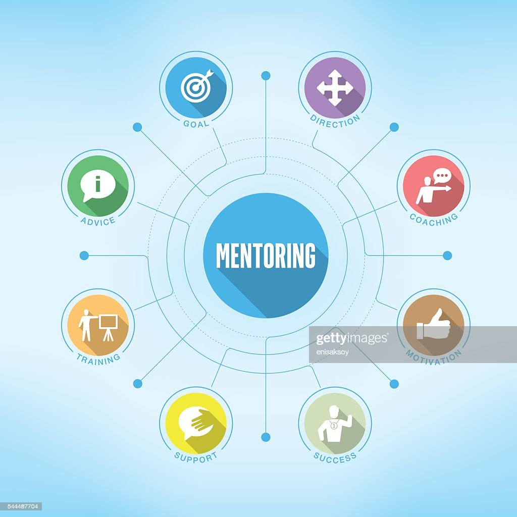 Mentoring chart with keywords and icons : stock illustration