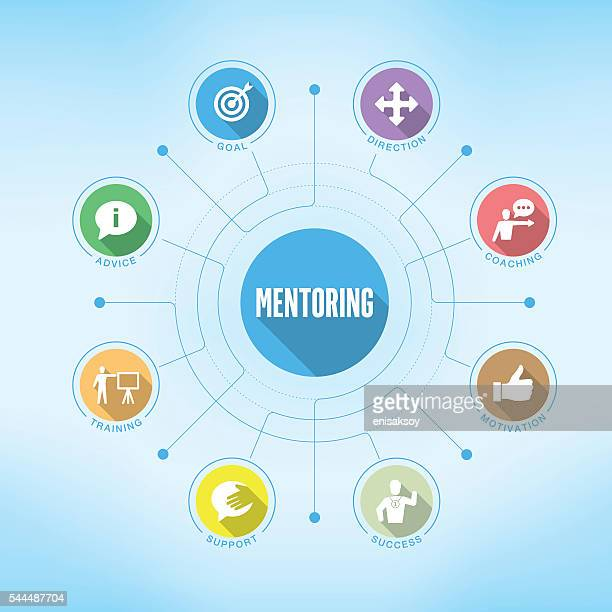 mentoring chart with keywords and icons - guru stock illustrations, clip art, cartoons, & icons
