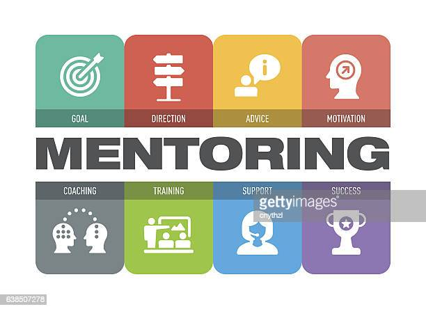 mentoring icon set - role model stock illustrations