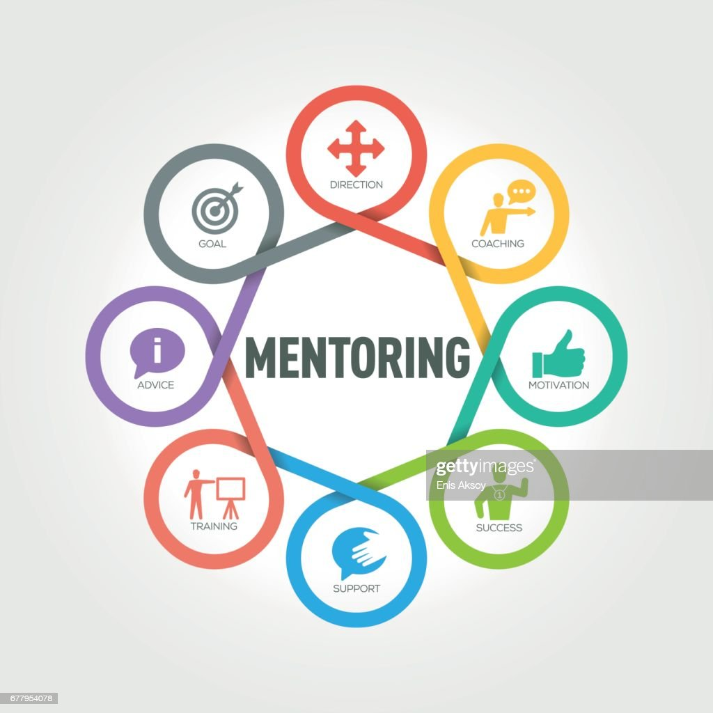 Mentoring infographic with 8 steps, parts, options : stock illustration