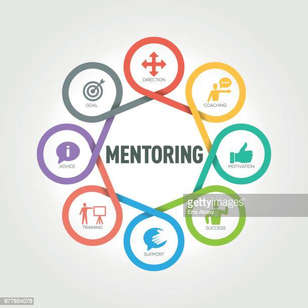 illustrations, cliparts, dessins animés et icônes de mentoring infographic with 8 steps, parts, options - imitation