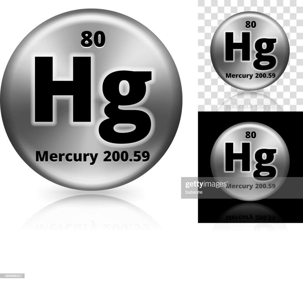 Mercury Circle Element Background Set