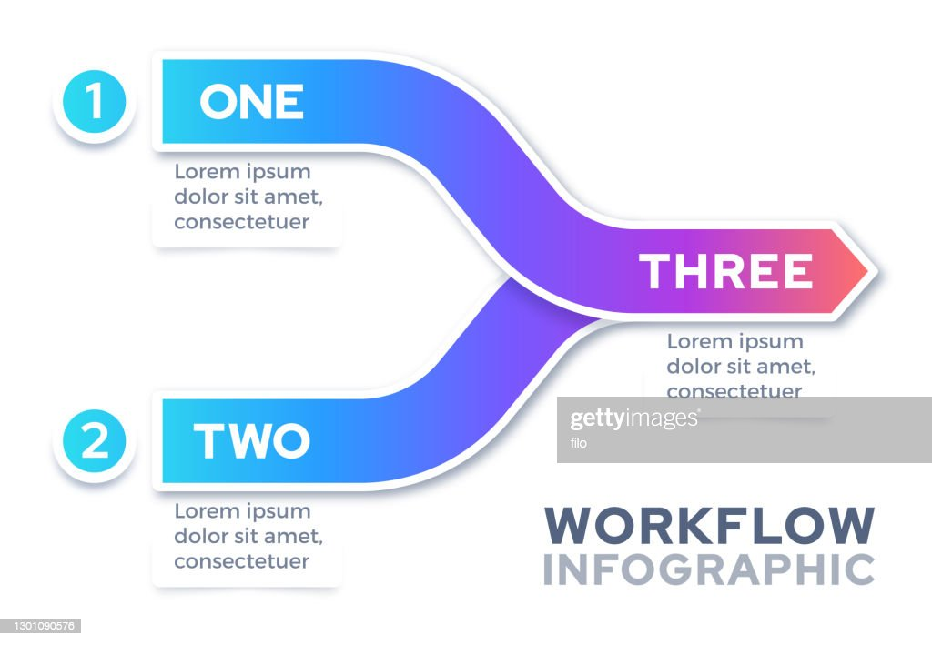 Merging Two Things Into One Workflow Infographic Design : stock illustration
