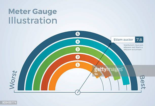 meter gauge - meter instrument of measurement stock illustrations