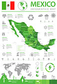 14 - Mexico - Eco-Industry Info 10