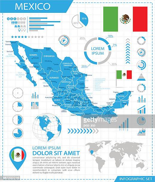 mexico - infographic map - illustration - tourist stock illustrations