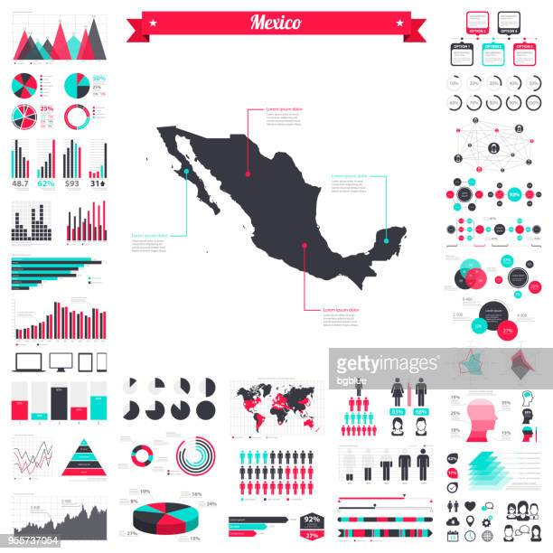 mexico map with infographic elements - big creative graphic set - mexico stock illustrations