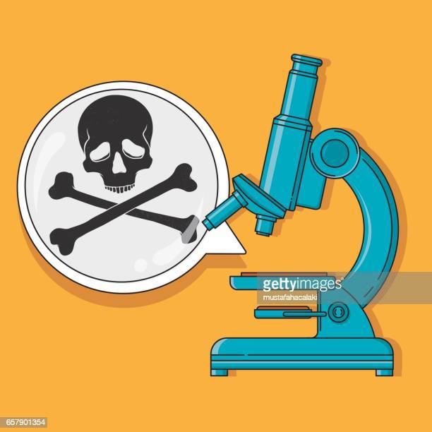 Microscope illustration with skull sign