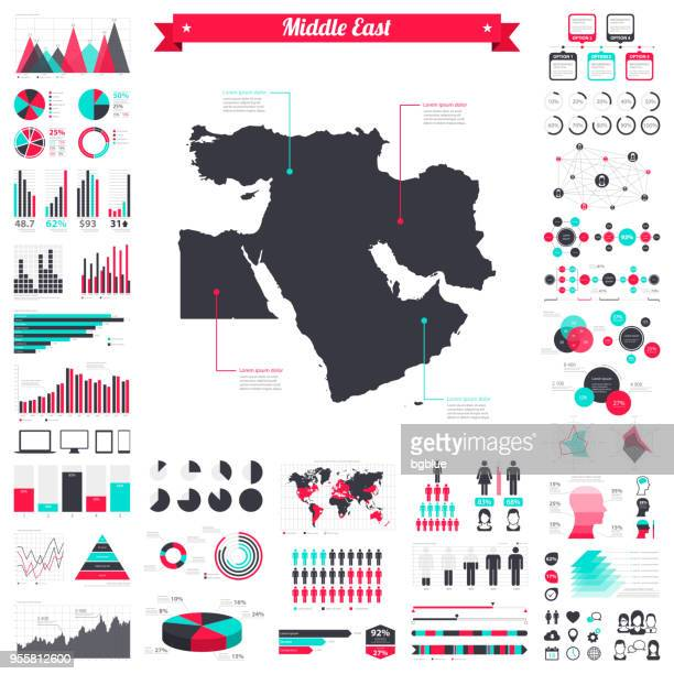 middle east map with infographic elements - big creative graphic set - gulf countries stock illustrations