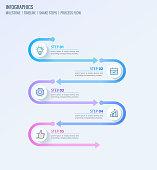 Milestone infographics, Timeline infographics, Process flow infographic