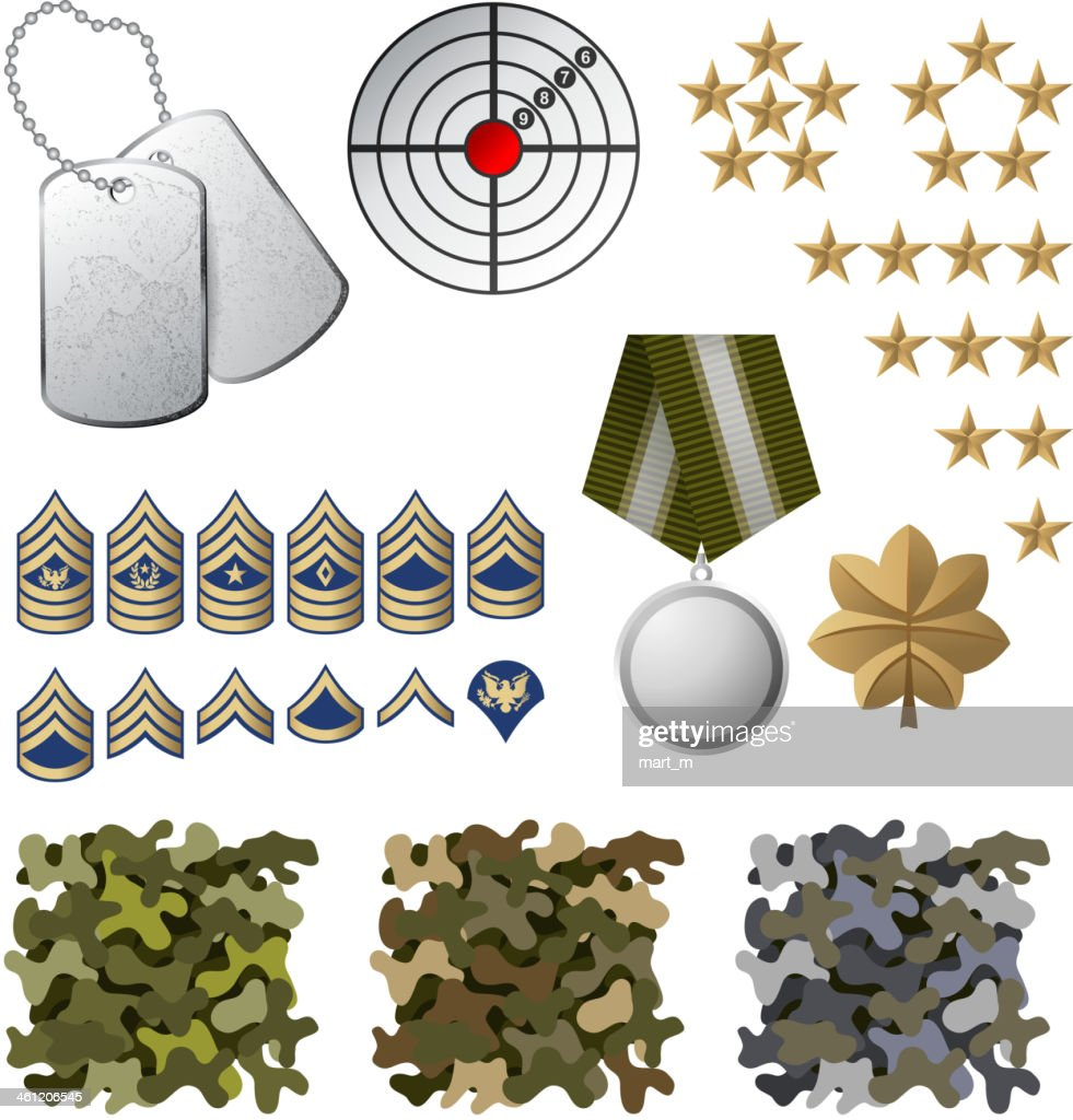 Military icons including camouflage and dog tags