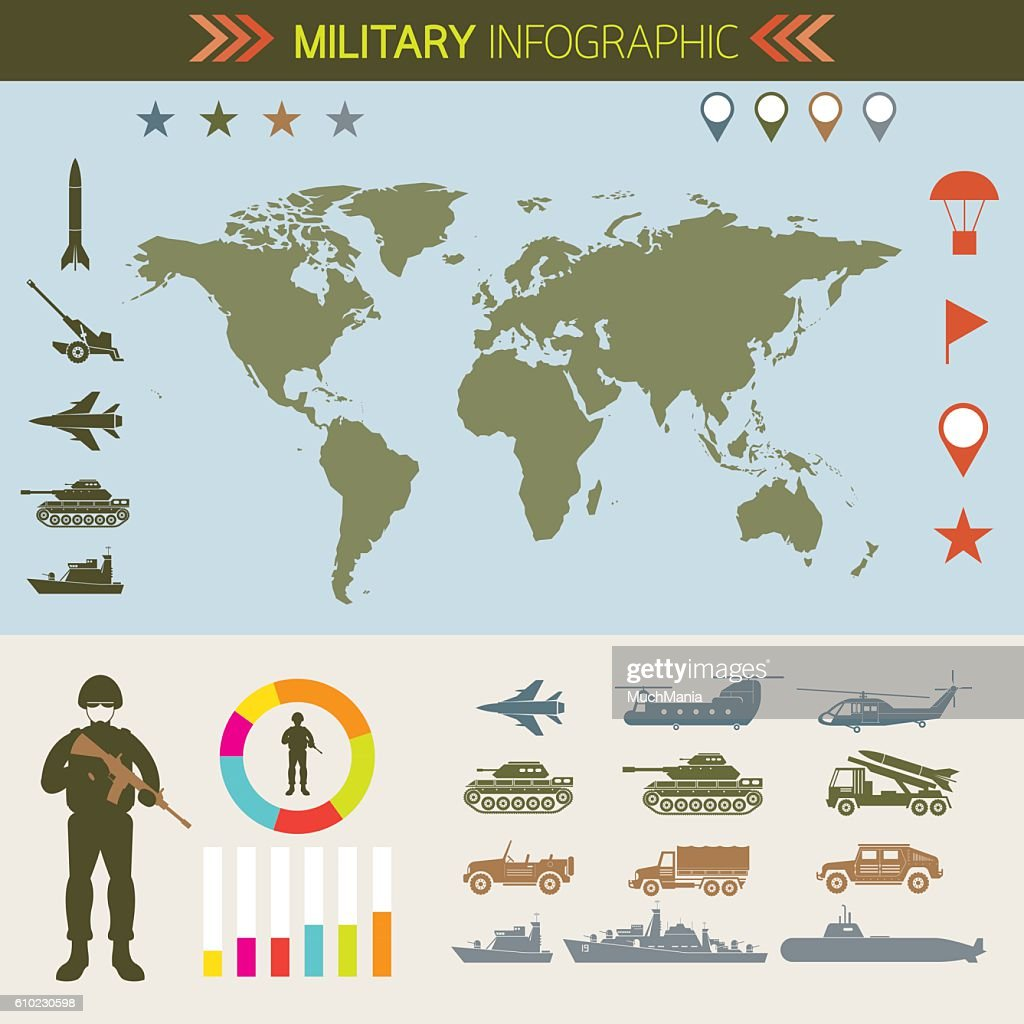Military Infographic, Vehicles, World Map