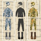 military uniforms with different camouflage