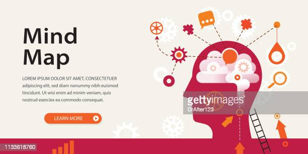 mind map web banner - memories stock illustrations