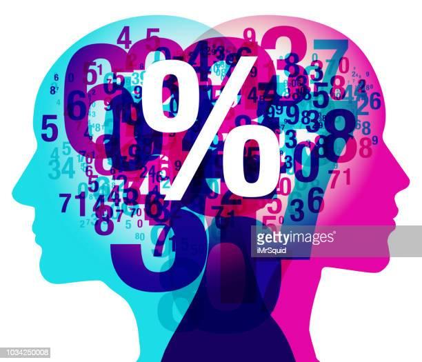 Mind Numbers - Percentage symbol