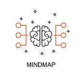 Mindmap. Creative Idea Concept. Moden Flat thin line icon designed vector illustration.Editable Stroke.