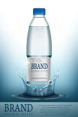 Mineral water realistic Bottle container mockup template. Transparent Drinking water Bottle with your brand for ads or magazine design. 3d vector illustration
