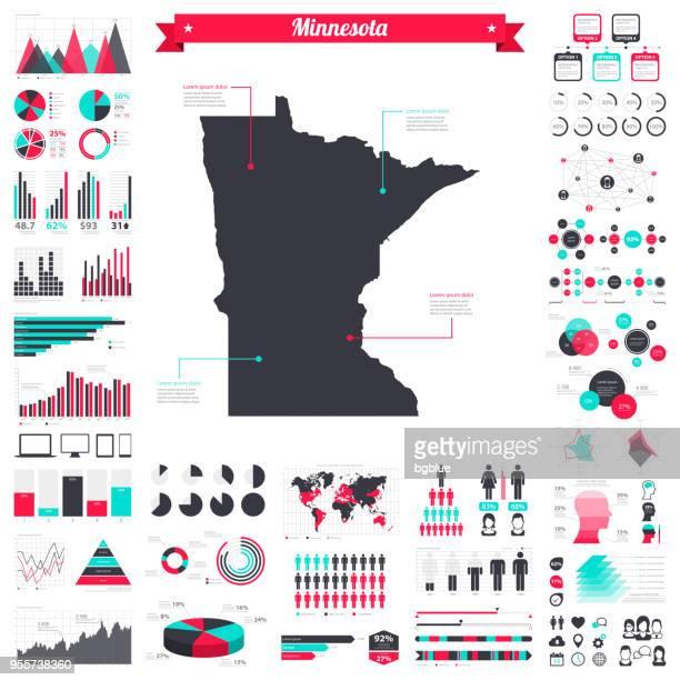 minnesota map with infographic elements - big creative graphic set - minnesota stock illustrations