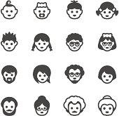 Mobico icons - Human generation