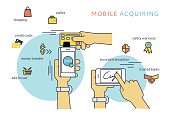 Mobile acquiring with signature via smartphone
