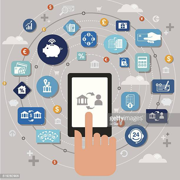 Services bancaires mobiles