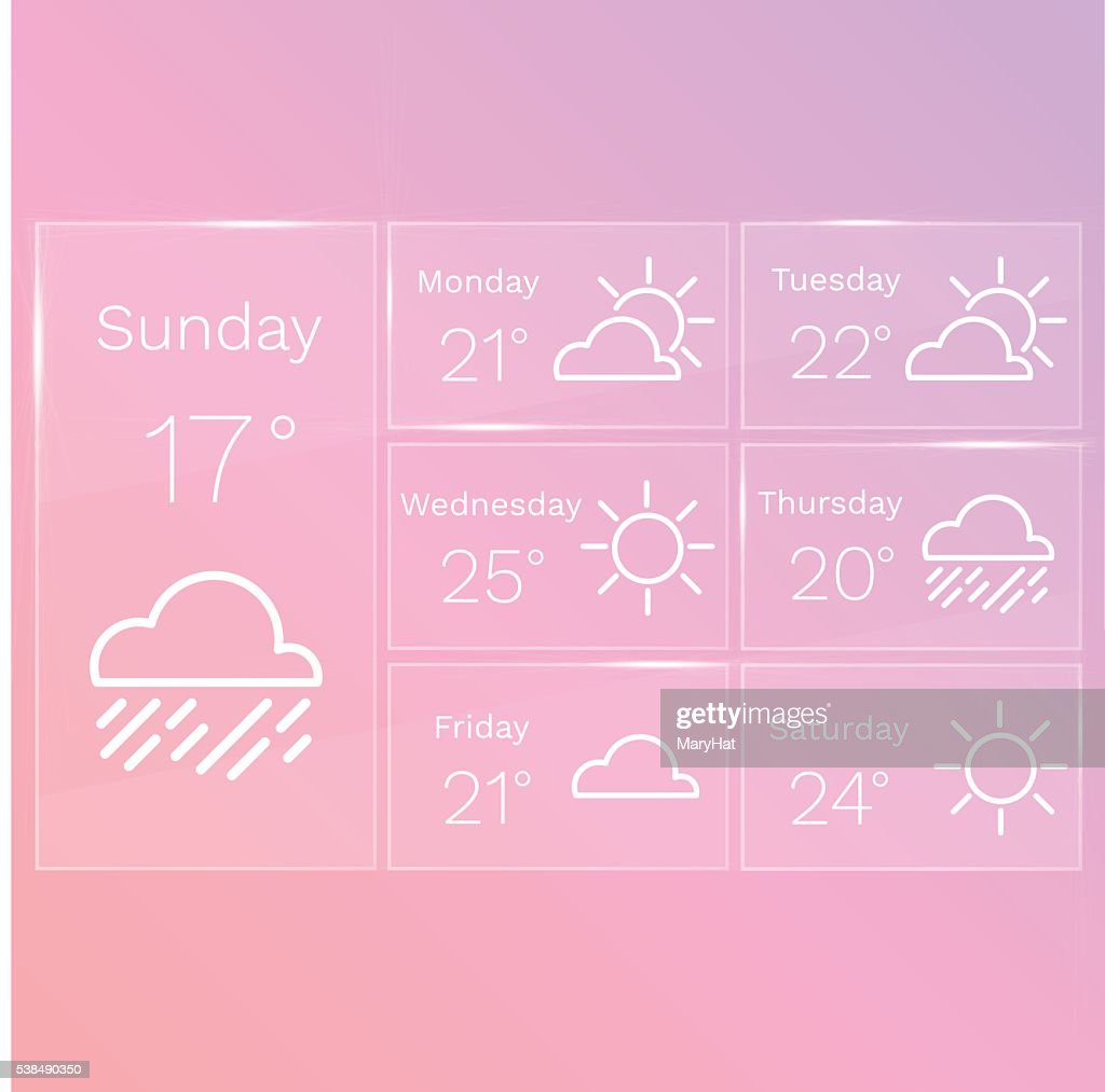 Mobile interface for transparent weather widget trend with icons