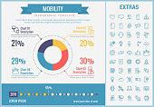 Mobility infographic template, elements and icons