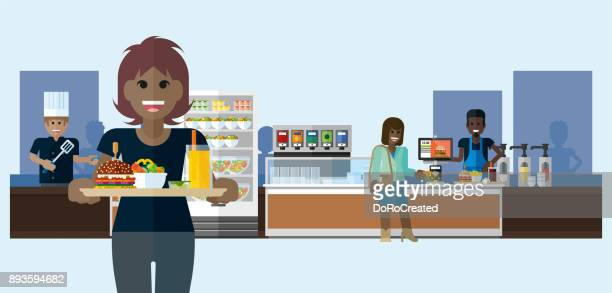 modern canteen with a contactless payment system - rfid stock illustrations, clip art, cartoons, & icons