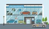 Modern car dealership showroom