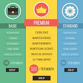 Modern creative flat style pricing table vector illustration
