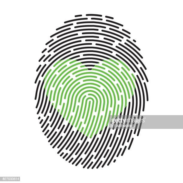 Moderne Fingerprint