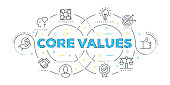 Modern Flat Line Design Concept of Core Values